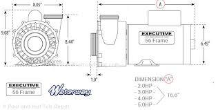 pf 40 2n22 waterway 4hp tub pump in canada