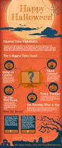 video marketing trick or treat infographic