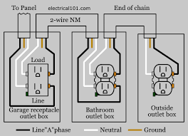 wiring diagrams for outlets wiring diagram byblank