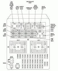2006 jeep commander fuse box location 2006 wiring diagrams