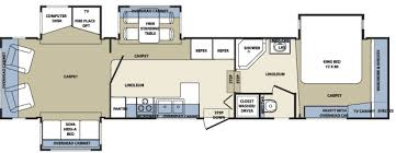 Forest River 5th Wheel Floor Plans 2007 Forest River Cardinal Fifth Wheel Rvweb Com