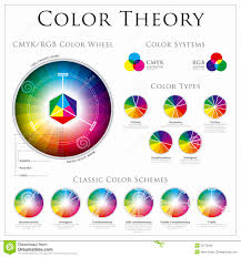 color wheel schemes color wheel theory stock vector illustration of harmonic 23575898