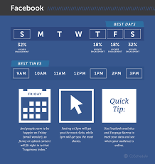 Best Website To Post Resume by Best Times To Post On Social Media According To 20 Studies