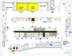 commercial kitchen design layout commercial kitchen design layout kitchen and decor