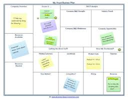 best 25 small business plan template ideas on