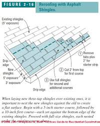 How To Cap A Hip Roof Asphalt Shingle Re Roofing Guidelines How To Do A Roof Over Vs