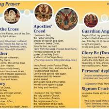 110 best prayers prayer services images on prayer