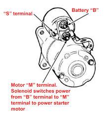 nissan pathfinder key wont turn car won u0027t start ricks free auto repair advice ricks free auto
