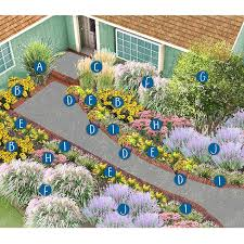 Front Garden Landscaping Ideas 4 Creative Front Yard Landscaping Ideas