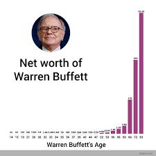 Warren Buffet Autobiography by Warren Buffett U0027s Net Worth Over The Years Valuewalk