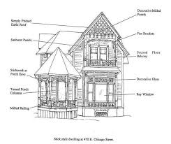 Home Architecture Styles 361 Best My Style Images On Pinterest Architecture Victorian