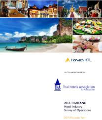 publications htl corporate
