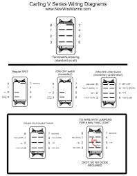 carling contura rocker switches explained the hull within
