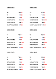 primary spanish resources verbs and tenses