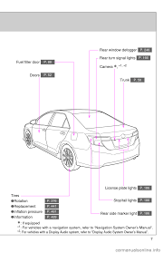 toyota camry 2013 xv50 9 g owners manual