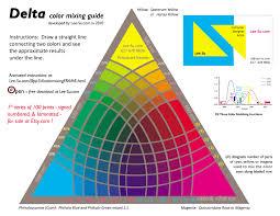 Hair Color Wheel Chart Flipp3d Com Color Mixing