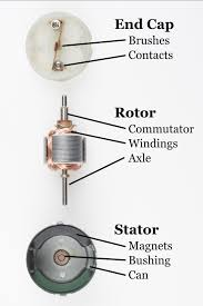 motors and selecting the right one learn sparkfun com