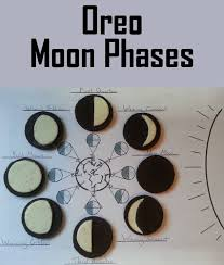 moon phases moon phases and space classroom