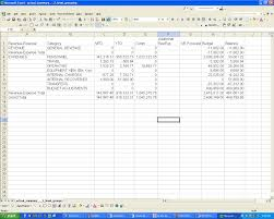 Example Of A Spreadsheet 2016 2017 General Operating Budget Forecast Guideline Financial
