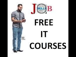 Service Desk Courses Script Resources For It Professionals Help Desk Course Youtube