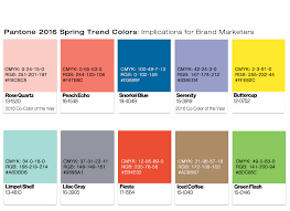 pantone 2016 colors 2016 pantone spring and summer trend colors coloring our world