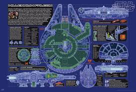 amazon com star wars movie poster the millennium falcon amazon com star wars movie poster the millennium falcon details schematics blueprint cutaway size 40