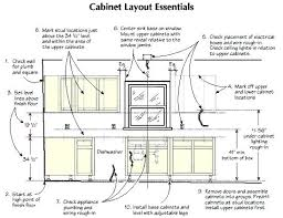 kitchen cabinets layout design best layout for a kitchen how to design kitchen cabinets layout