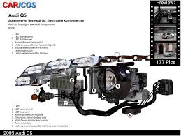 Audi Q5 Headlight - audi q5 india audi q5 price review carkhabri com electric cars