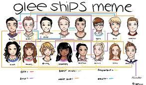 Glee Meme - glee ships meme by klaineluv4evah on deviantart