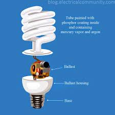 how does a cfl bulb work electricalcommunity blog