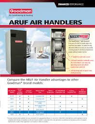 4 ton daikin 14 seer heat pump split system 3 phase dz14sa048