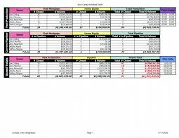 Practice Spreadsheets Excel Practice Spreadsheets How Can I Quot Group By Quot And Sum