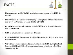 iphone vs android sales ios vs android