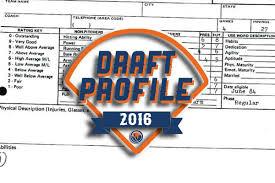 Heartland Community College Map 2016 Mets Draft Profile Rhp Colin Holderman Amazin U0027 Avenue