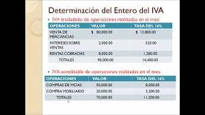 iva en mexico 2016 ley del iva youtube
