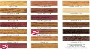 stain and finish hardwood floors wood flooring how to flooringpost