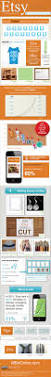103 best charts u0026 infographics images on pinterest kitchen food a damn fine infographic good advice interesting info etsy turning artists into entrepreneurs is a succes see how fast etsy is growing with mbaonline