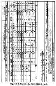 Recoil Table Fm 23 65 Appendix C