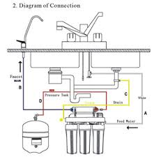 installation manual of diy reverse osmosis water filter system to