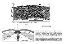 chambre magmatique d馭inition la mise en évidence de l expansion océanique 1ère s svtmarcq