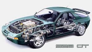 porsche 928 s2 motorsports llc identify your porsche 928