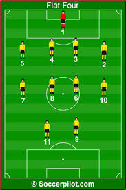 system of play u2013 foundations of the 4 4 2 soccer