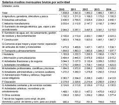 cuanto gana aproximadamente un maestro 2016 upcoming los sueldos en espaã a â sabe cuã nto gana de media un empleado
