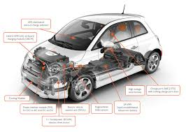 fiat 500e full vehicle specifications fiat 500 usa