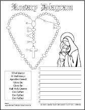6 rosary diagrams rosary cards print