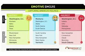 Happiest States 2016 According To Emojis Texans Among Happiest In U S