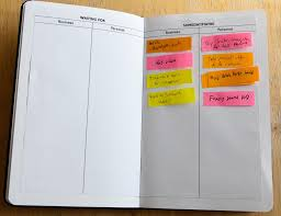 unplugged organization the sticky note gtd system crewofone com