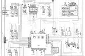 peugeot wiring diagram wiring diagram