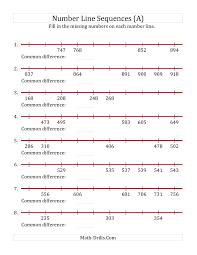 third grade number line worksheets bloomersplantnursery com
