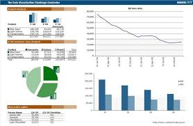 project status report template excel filetype xls project planning and monitoring tool xls and construction project